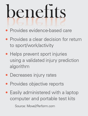 Benefits of move 2 perform